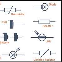 Symbols Revision
